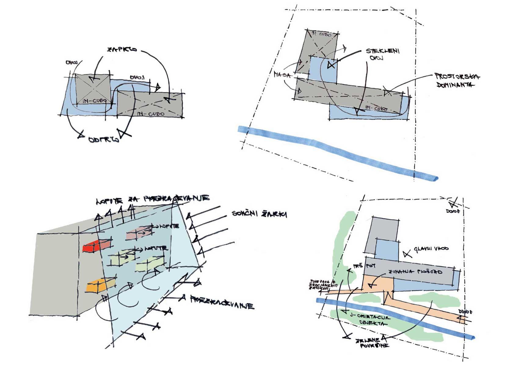 Arhitekturna zasnova javne stavbe in javnih površin.